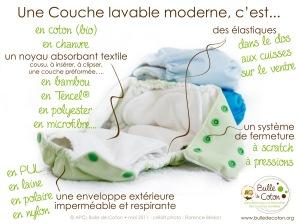 couche-lavable